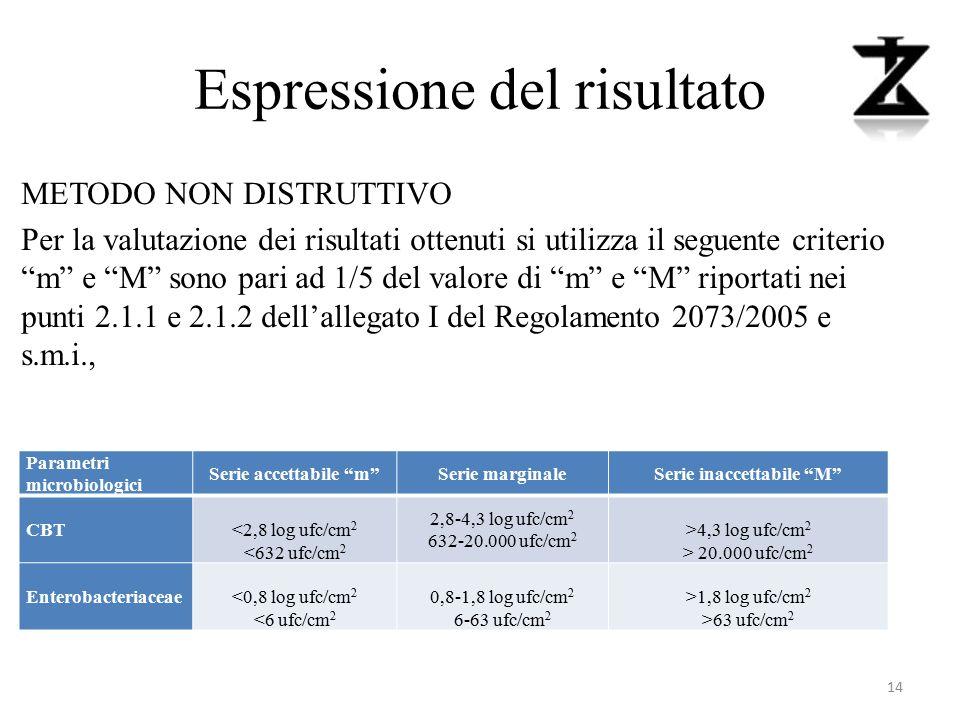 """Espressione del risultato METODO NON DISTRUTTIVO Per la valutazione dei risultati ottenuti si utilizza il seguente criterio """"m"""" e """"M"""" sono pari ad 1/5"""