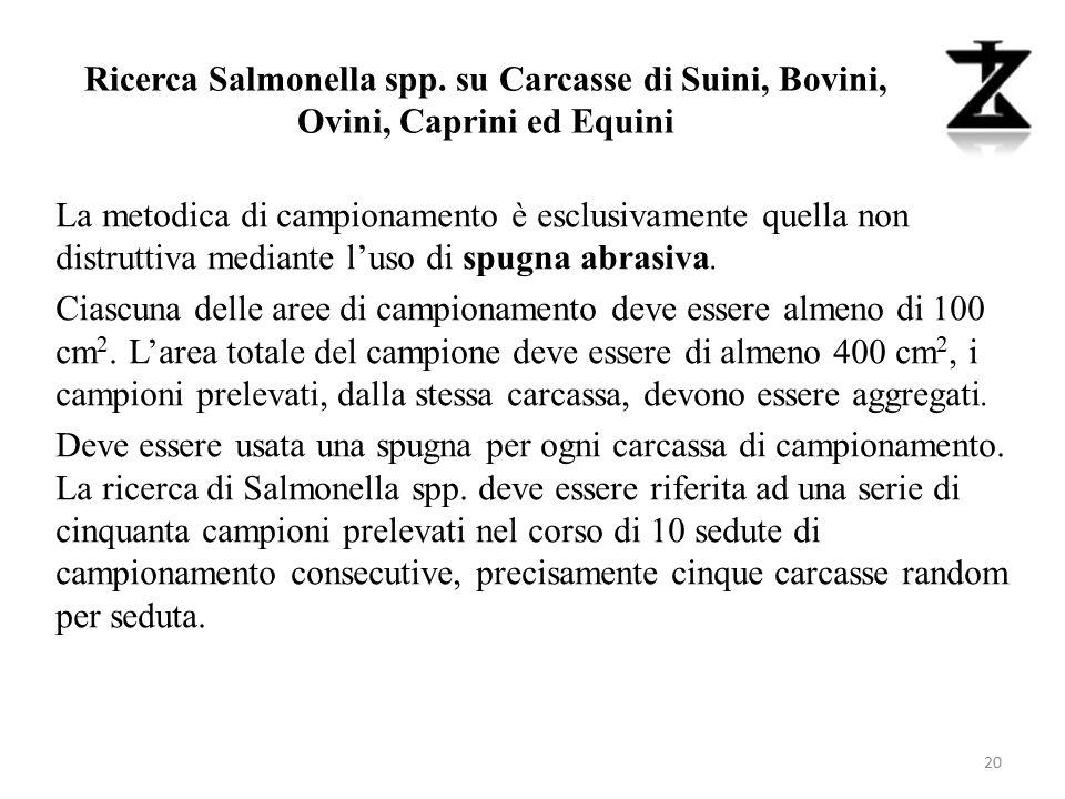 Ricerca Salmonella spp. su Carcasse di Suini, Bovini, Ovini, Caprini ed Equini La metodica di campionamento è esclusivamente quella non distruttiva me