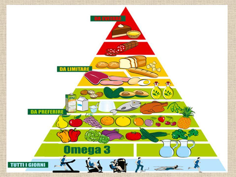 L'olio d'oliva non deve mai mancare dalle tavole, ed è da preferire ad altri tipi di grassi e condimenti, ma senza esagerare. Consumare cereali e legu