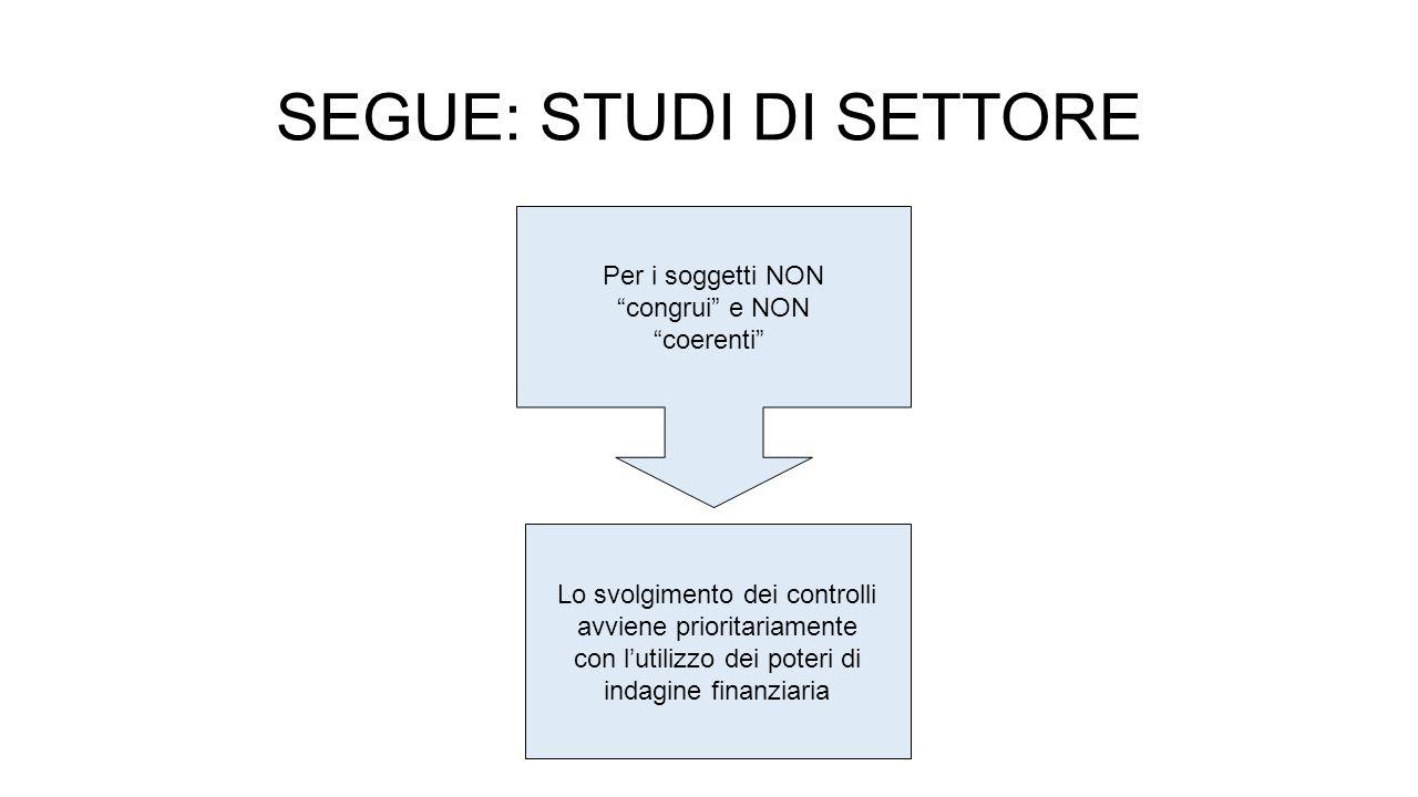 ESEMPIO Periodo 1.1.2014/27.07.2014 Prima della modifica: La società doveva utilizzare il modello UNICO SP 2015.