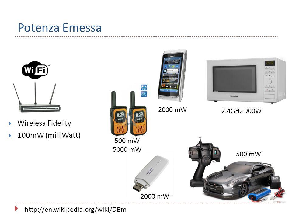 Potenza Emessa  Wireless Fidelity  100mW (milliWatt) 500 mW 2000 mW 2.4GHz 900W 2000 mW http://en.wikipedia.org/wiki/DBm 500 mW 5000 mW