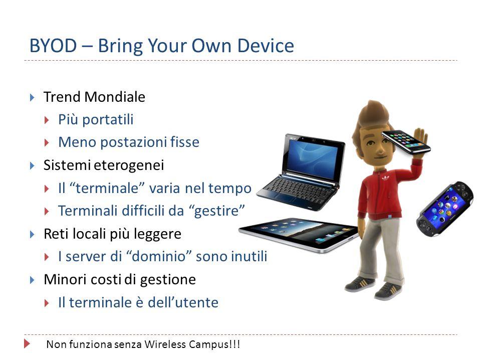 """BYOD – Bring Your Own Device  Trend Mondiale  Più portatili  Meno postazioni fisse  Sistemi eterogenei  Il """"terminale"""" varia nel tempo  Terminal"""