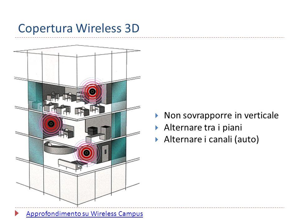 Copertura Wireless 3D  Non sovrapporre in verticale  Alternare tra i piani  Alternare i canali (auto) Approfondimento su Wireless Campus