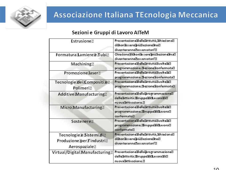 UNIVERSITA' DEGLI STUDI DI ROMA TOR VERGATA DIPARTIMENTO DI INGEGNERIA INDUSTRIALE 10 Sezioni e Gruppi di Lavoro AITeM