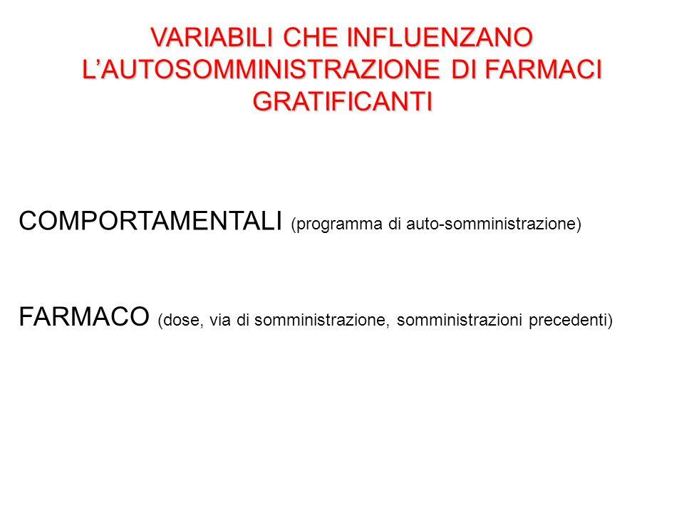 VARIABILI CHE INFLUENZANO L'AUTOSOMMINISTRAZIONE DI FARMACI GRATIFICANTI COMPORTAMENTALI (programma di auto-somministrazione) FARMACO (dose, via di so