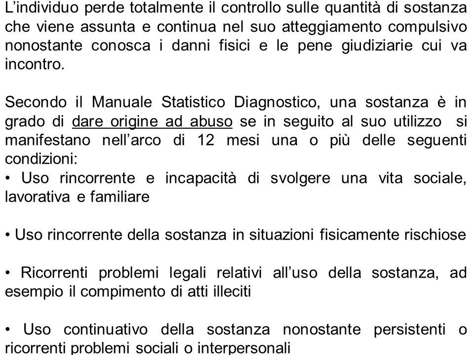 Lecca et al., 2007 COCAINE SELF-ADMINISTRATION