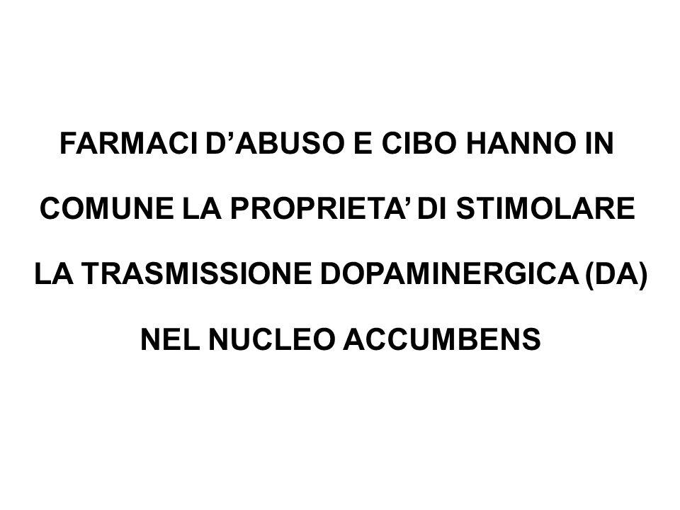 FARMACI D'ABUSO E CIBO HANNO IN COMUNE LA PROPRIETA' DI STIMOLARE LA TRASMISSIONE DOPAMINERGICA (DA) NEL NUCLEO ACCUMBENS