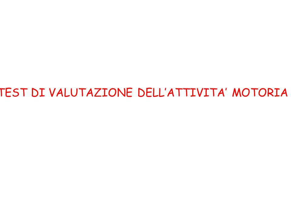 TEST DI VALUTAZIONE DELL'ATTIVITA' MOTORIA