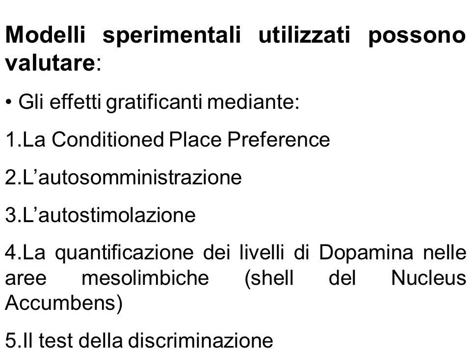 Modelli sperimentali utilizzati possono valutare: Gli effetti gratificanti mediante: 1.La Conditioned Place Preference 2.L'autosomministrazione 3.L'au