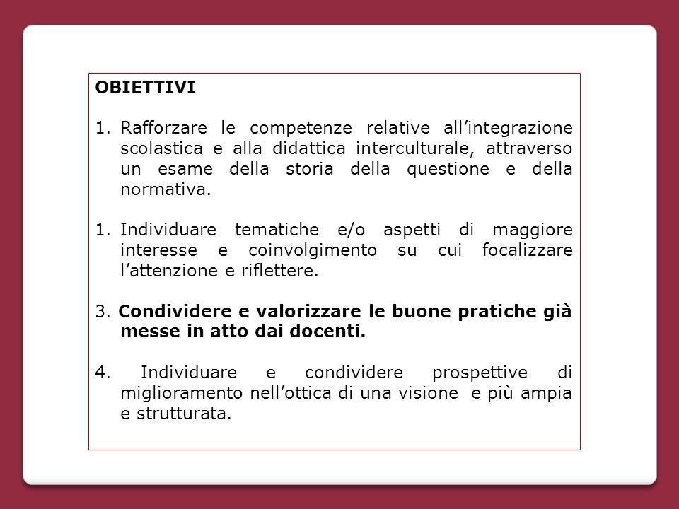 OBIETTIVI 1.Rafforzare le competenze relative all'integrazione scolastica e alla didattica interculturale, attraverso un esame della storia della ques