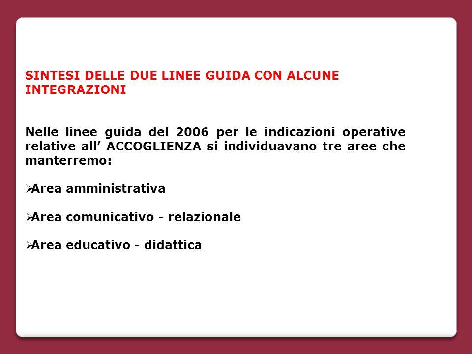SINTESI DELLE DUE LINEE GUIDA CON ALCUNE INTEGRAZIONI Nelle linee guida del 2006 per le indicazioni operative relative all' ACCOGLIENZA si individuava