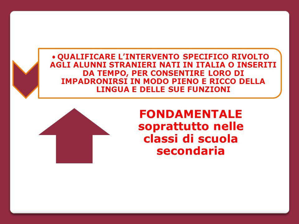 QUALIFICARE L'INTERVENTO SPECIFICO RIVOLTO AGLI ALUNNI STRANIERI NATI IN ITALIA O INSERITI DA TEMPO, PER CONSENTIRE LORO DI IMPADRONIRSI IN MODO PIENO