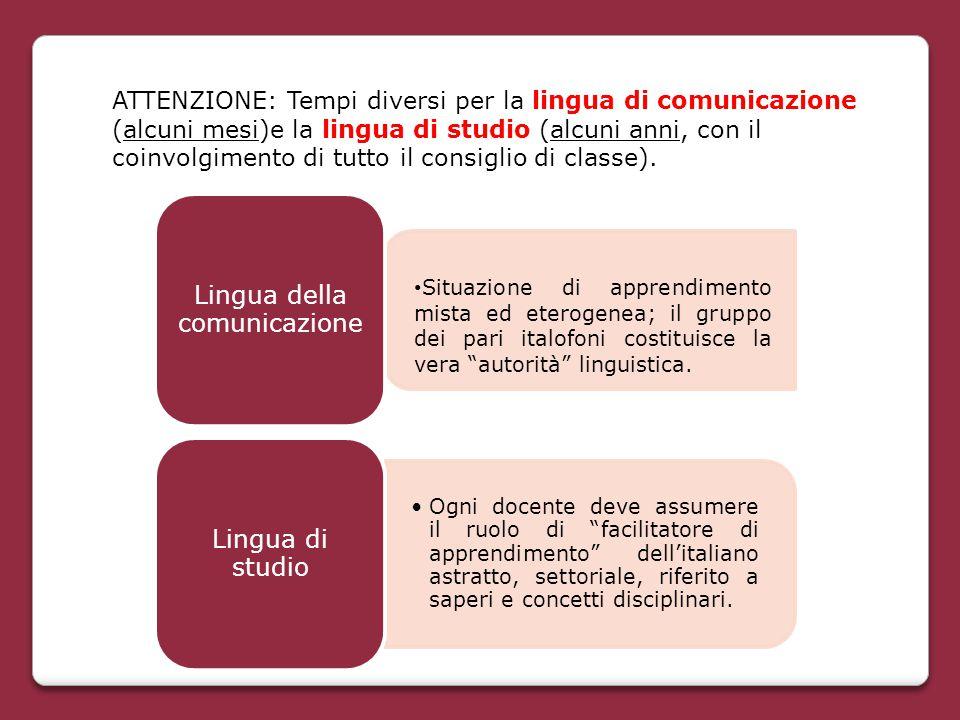 ATTENZIONE: Tempi diversi per la lingua di comunicazione (alcuni mesi)e la lingua di studio (alcuni anni, con il coinvolgimento di tutto il consiglio
