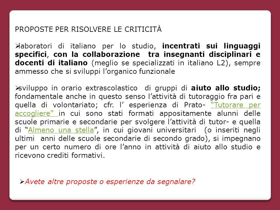 PROPOSTE PER RISOLVERE LE CRITICITÀ  laboratori di italiano per lo studio, incentrati sui linguaggi specifici, con la collaborazione tra insegnanti d