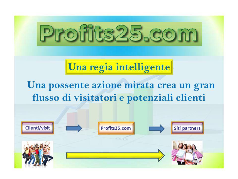 Una possente azione mirata crea un gran flusso di visitatori e potenziali clienti Profits25.com Siti partners Clienti/visit Una regia intelligente