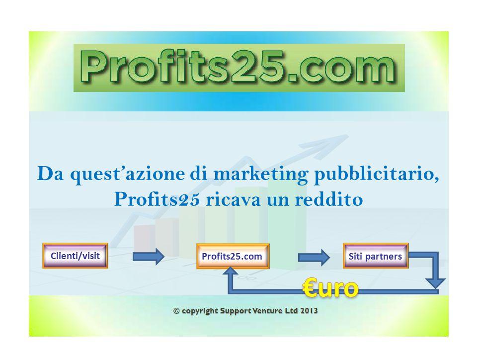 Da quest'azione di marketing pubblicitario, Profits25 ricava un reddito Profits25.com Siti partners Clienti/visit