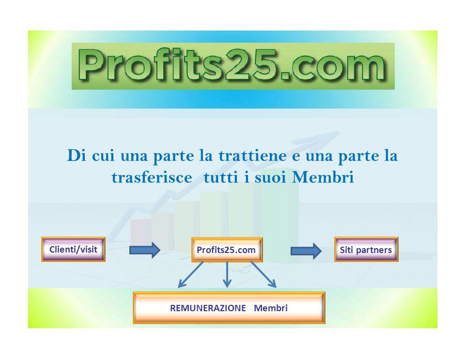 Di cui una parte la trattiene e una parte la trasferisce tutti i suoi Membri Clienti/visit Profits25.com Siti partners REMUNERAZIONE Membri