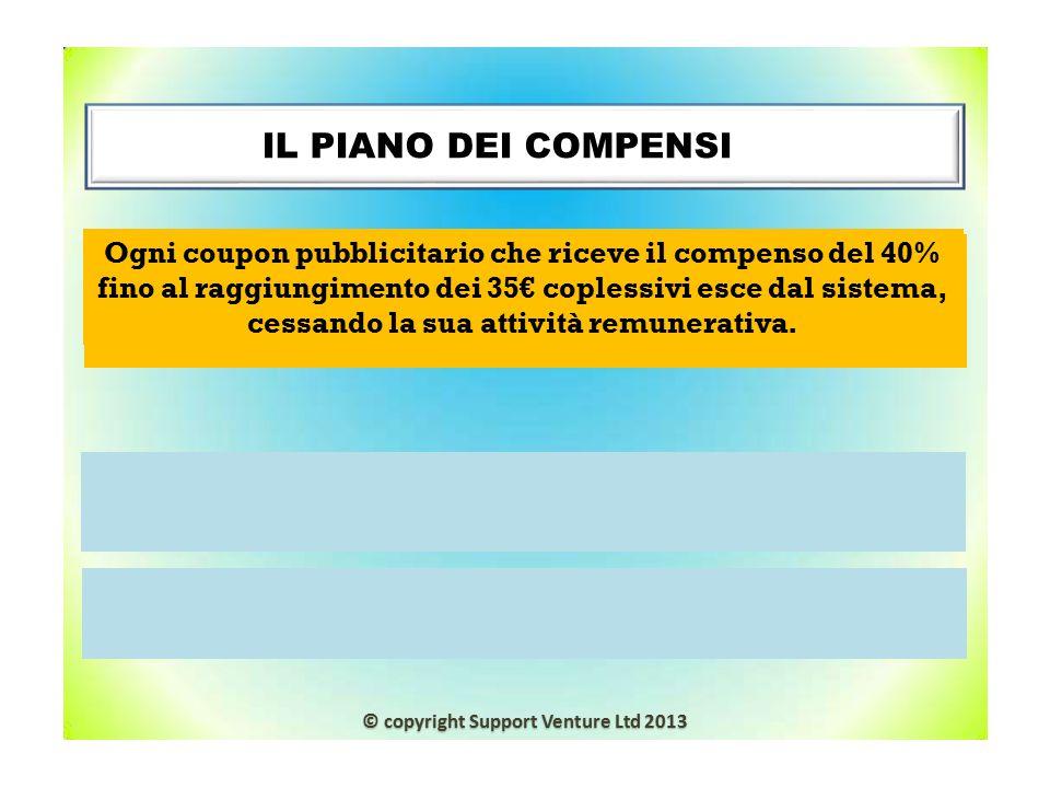 IL PIANO DEI COMPENSINP Ogni coupon pubblicitario che riceve il compenso del 40% fino al raggiungimento dei 35€ coplessivi esce dal sistema, cessando