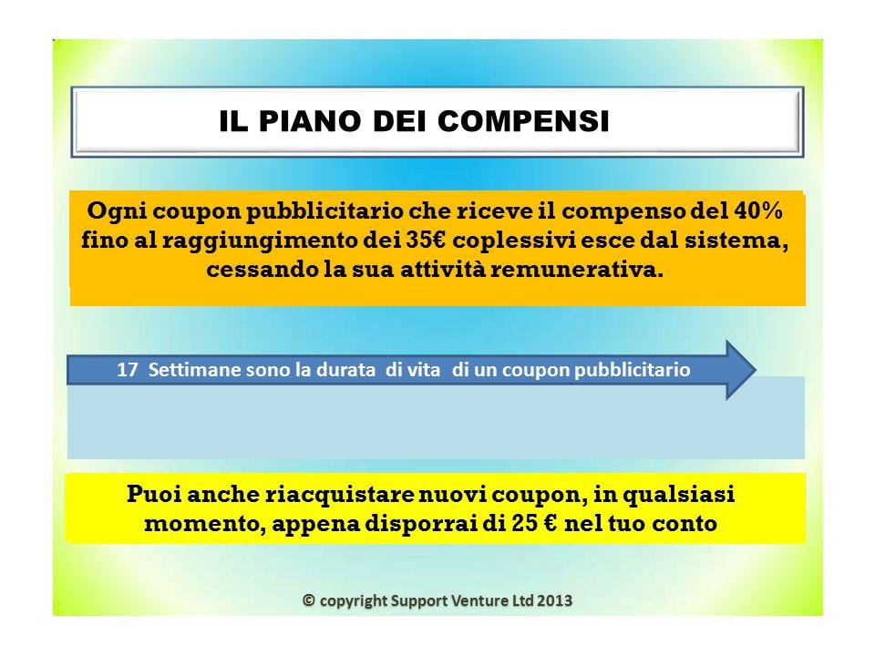 IL PIANO DEI COMPENSINP 17 Settimane sono la durata di vita di un coupon pubblicitario Ogni coupon pubblicitario che riceve il compenso del 40% fino a