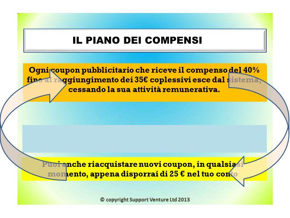 IL PIANO DEI COMPENSINP Ogni coupon pubblicitario che riceve il compenso del 40% fino al raggiungimento dei 35€ coplessivi esce dal sistema, cessando la sua attività remunerativa.