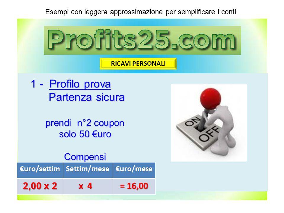 1 - Profilo prova Partenza sicura Partenza sicura prendi n°2 coupon solo 50 €uro Compensi €uro/settimSettim/mese€uro/mese 2,00 x 2 x 4 x 4 = 16,00 RICAVI PERSONALI Esempi con leggera approssimazione per semplificare i conti
