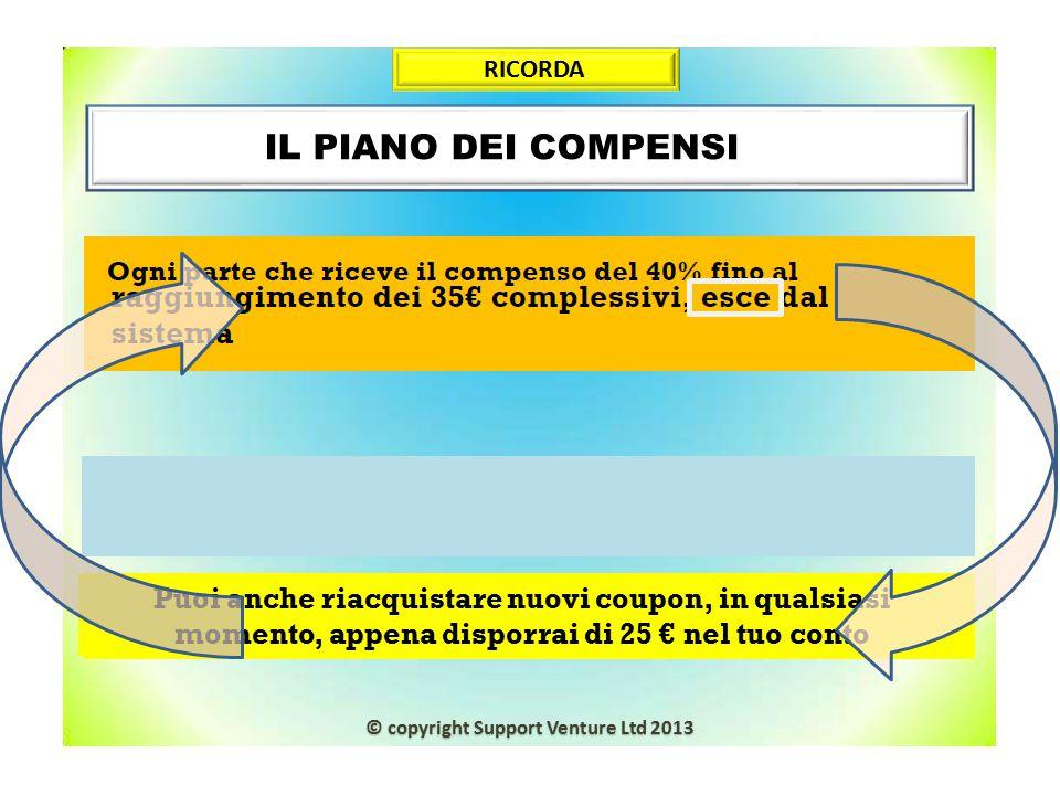 IL PIANO DEI COMPENSINP RICORDA Puoi anche riacquistare nuovi coupon, in qualsiasi momento, appena disporrai di 25 € nel tuo conto © copyright Support Venture Ltd 2013