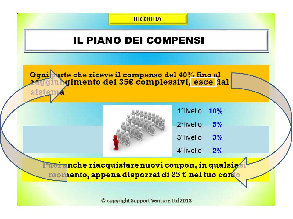 IL PIANO DEI COMPENSINP 1°livello 10% 2°livello 5% 3°livello 3% 4°livello 2% RICORDA Puoi anche riacquistare nuovi coupon, in qualsiasi momento, appen