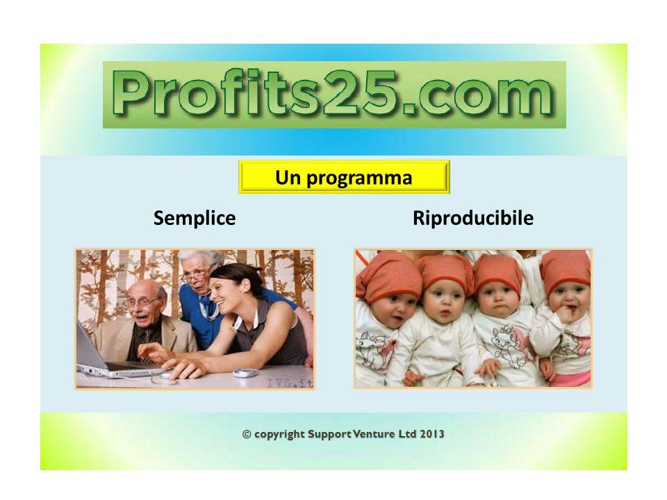 SempliceRiproducibile Un programma