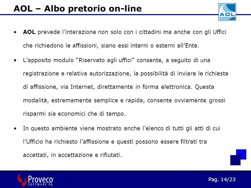 Pag. 14/23 AOL prevede l'interazione non solo con i cittadini ma anche con gli Uffici che richiedono le affissioni, siano essi interni o esterni all'E