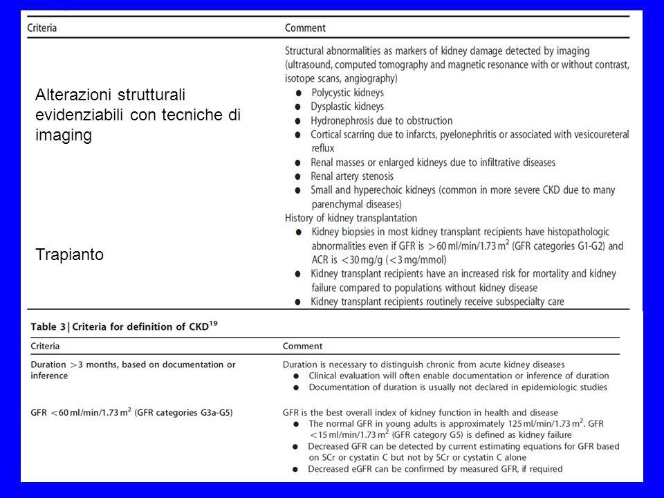 Alterazioni strutturali evidenziabili con tecniche di imaging Trapianto