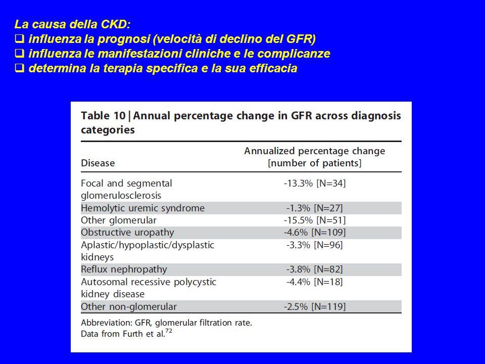 La causa della CKD:  influenza la prognosi (velocità di declino del GFR)  influenza le manifestazioni cliniche e le complicanze  determina la terapia specifica e la sua efficacia