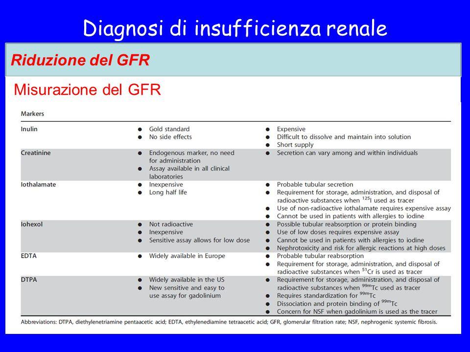 Diagnosi di insufficienza renale Riduzione del GFR Misurazione del GFR