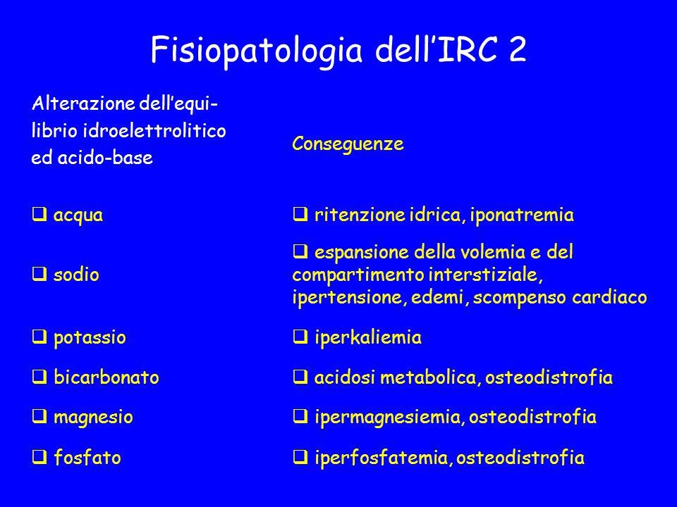 Fisiopatologia dell'IRC 2 Alterazione dell'equi- librio idroelettrolitico ed acido-base Conseguenze  acqua  ritenzione idrica, iponatremia  sodio  espansione della volemia e del compartimento interstiziale, ipertensione, edemi, scompenso cardiaco  potassio  iperkaliemia  bicarbonato  acidosi metabolica, osteodistrofia  magnesio  ipermagnesiemia, osteodistrofia  fosfato  iperfosfatemia, osteodistrofia