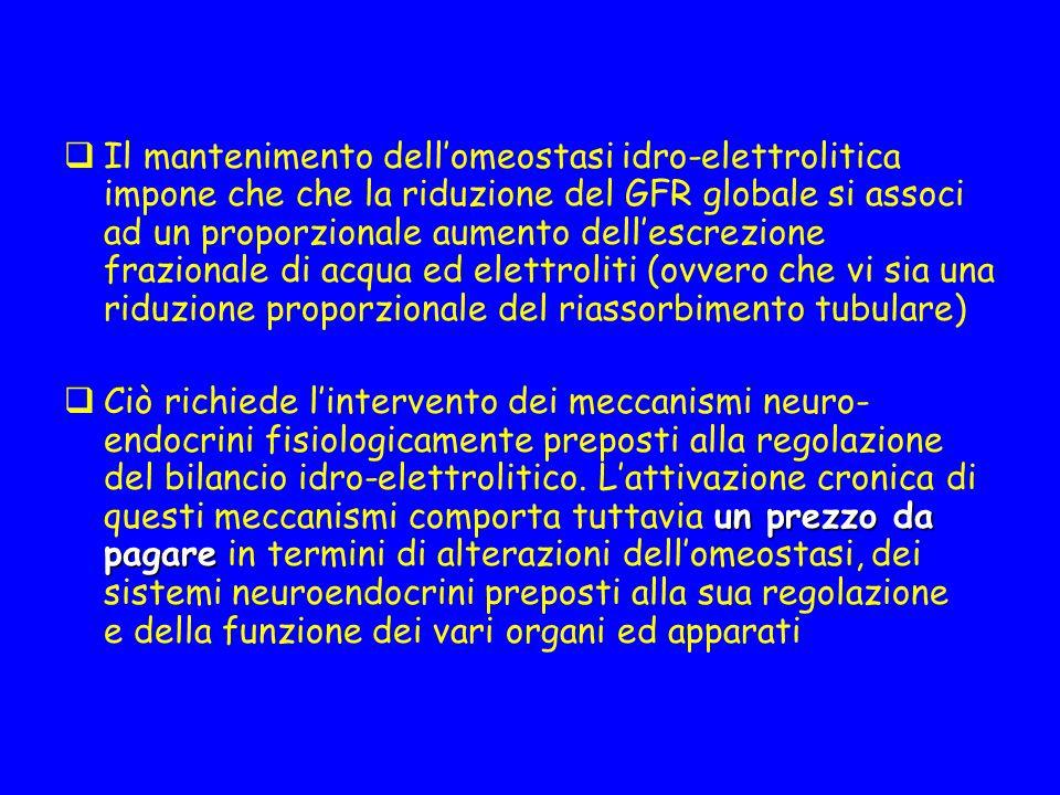  Il mantenimento dell'omeostasi idro-elettrolitica impone che che la riduzione del GFR globale si associ ad un proporzionale aumento dell'escrezione frazionale di acqua ed elettroliti (ovvero che vi sia una riduzione proporzionale del riassorbimento tubulare) un prezzo da pagare  Ciò richiede l'intervento dei meccanismi neuro- endocrini fisiologicamente preposti alla regolazione del bilancio idro-elettrolitico.