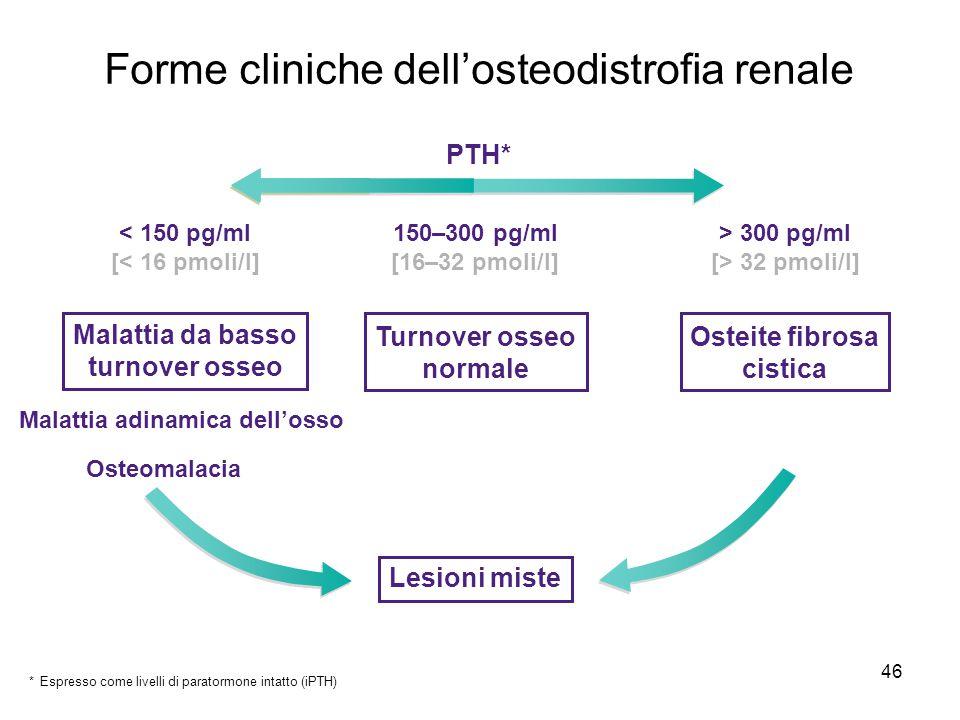 46 Turnover osseo normale PTH* 150–300 pg/ml [16–32 pmoli/l] Osteite fibrosa cistica > 300 pg/ml [> 32 pmoli/l] Forme cliniche dell'osteodistrofia renale *Espresso come livelli di paratormone intatto (iPTH) Malattia da basso turnover osseo < 150 pg/ml [< 16 pmoli/l] Malattia adinamica dell'osso Lesioni miste Osteomalacia