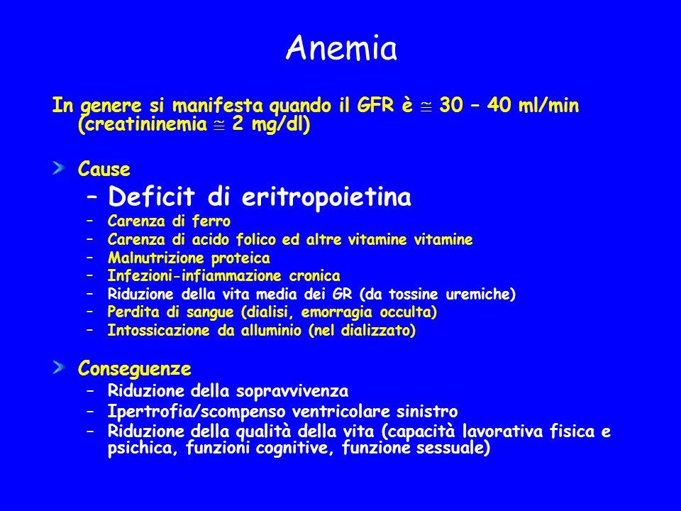 Anemia In genere si manifesta quando il GFR è  30 – 40 ml/min (creatininemia  2 mg/dl) Cause –Deficit di eritropoietina –Carenza di ferro –Carenza di acido folico ed altre vitamine vitamine –Malnutrizione proteica –Infezioni-infiammazione cronica –Riduzione della vita media dei GR (da tossine uremiche) –Perdita di sangue (dialisi, emorragia occulta) –Intossicazione da alluminio (nel dializzato) Conseguenze –Riduzione della sopravvivenza –Ipertrofia/scompenso ventricolare sinistro –Riduzione della qualità della vita (capacità lavorativa fisica e psichica, funzioni cognitive, funzione sessuale)