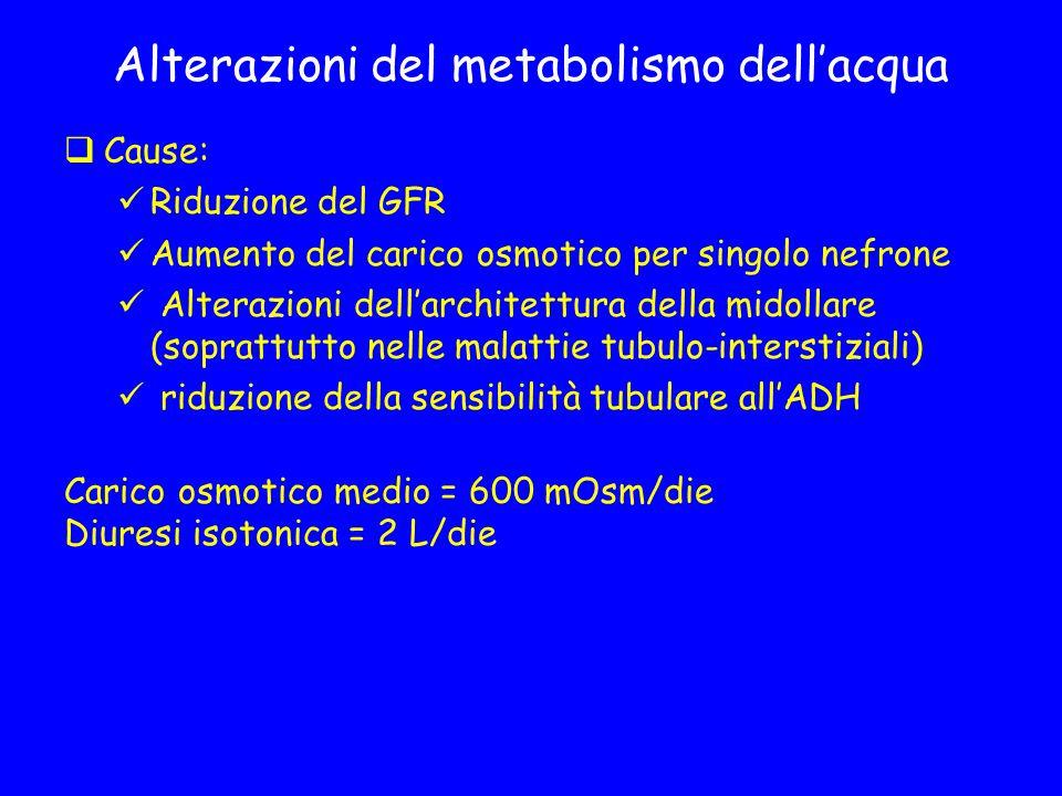 Alterazioni del metabolismo dell'acqua  Cause: Riduzione del GFR Aumento del carico osmotico per singolo nefrone Alterazioni dell'architettura della midollare (soprattutto nelle malattie tubulo-interstiziali) riduzione della sensibilità tubulare all'ADH Carico osmotico medio = 600 mOsm/die Diuresi isotonica = 2 L/die