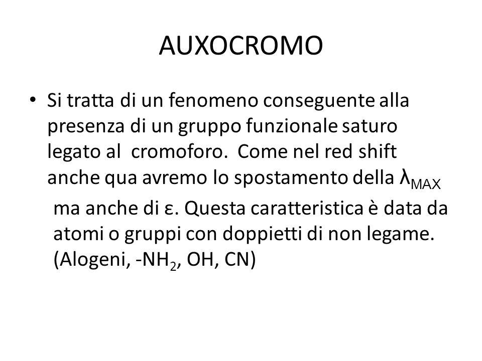 AUXOCROMO Si tratta di un fenomeno conseguente alla presenza di un gruppo funzionale saturo legato al cromoforo. Come nel red shift anche qua avremo l
