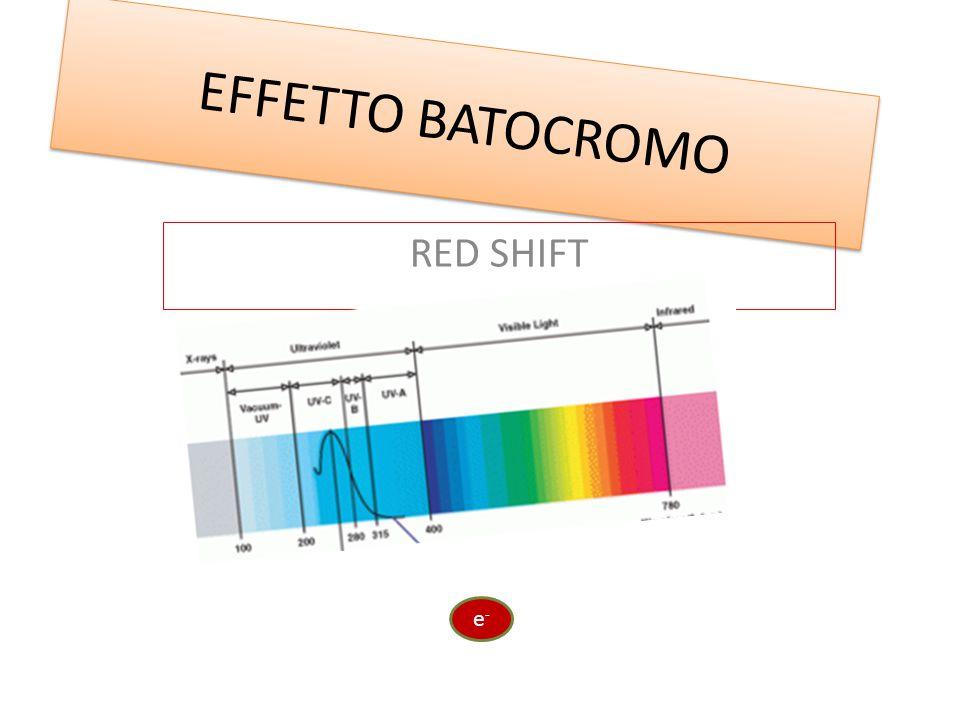 EFFETTO BATOCROMO RED SHIFT e-e-