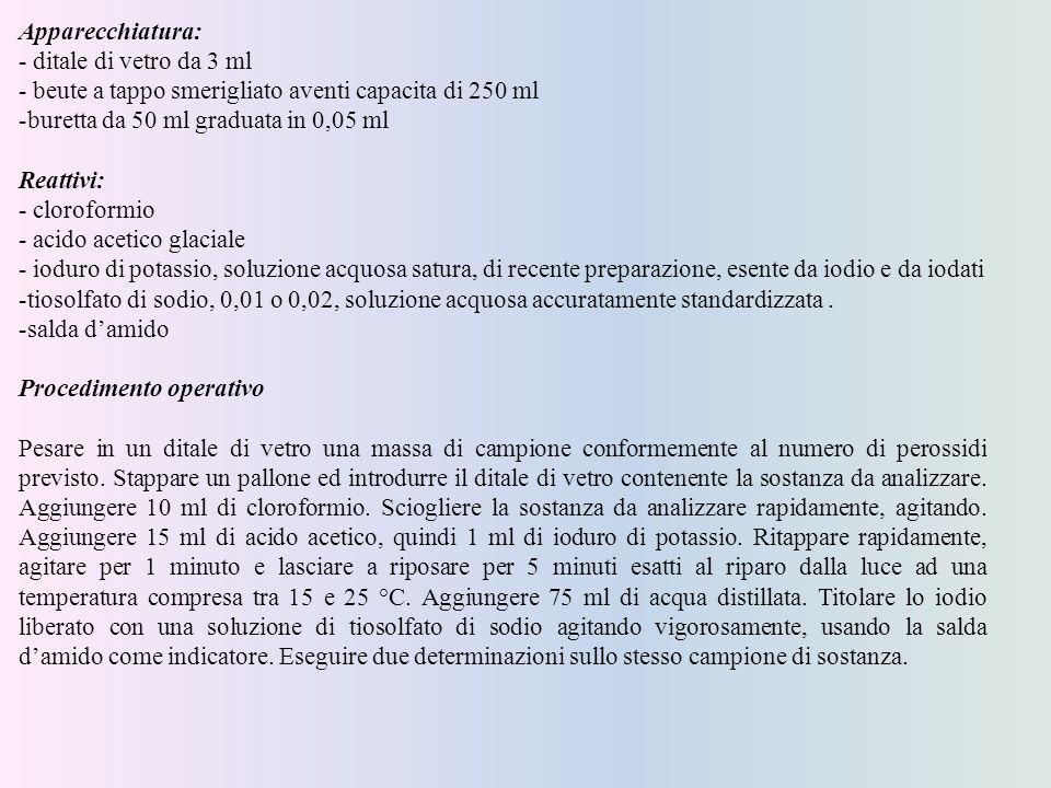 Apparecchiatura: - ditale di vetro da 3 ml - beute a tappo smerigliato aventi capacita di 250 ml -buretta da 50 ml graduata in 0,05 ml Reattivi: - clo