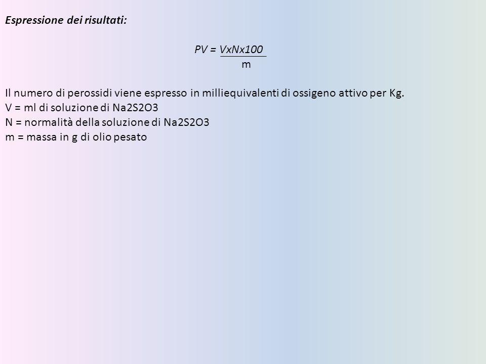 Espressione dei risultati: PV = VxNx100 m Il numero di perossidi viene espresso in milliequivalenti di ossigeno attivo per Kg. V = ml di soluzione di