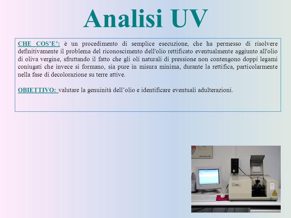 Analisi UV CHE COS'E': è un procedimento di semplice esecuzione, che ha permesso di risolvere definitivamente il problema del riconoscimento dell'olio