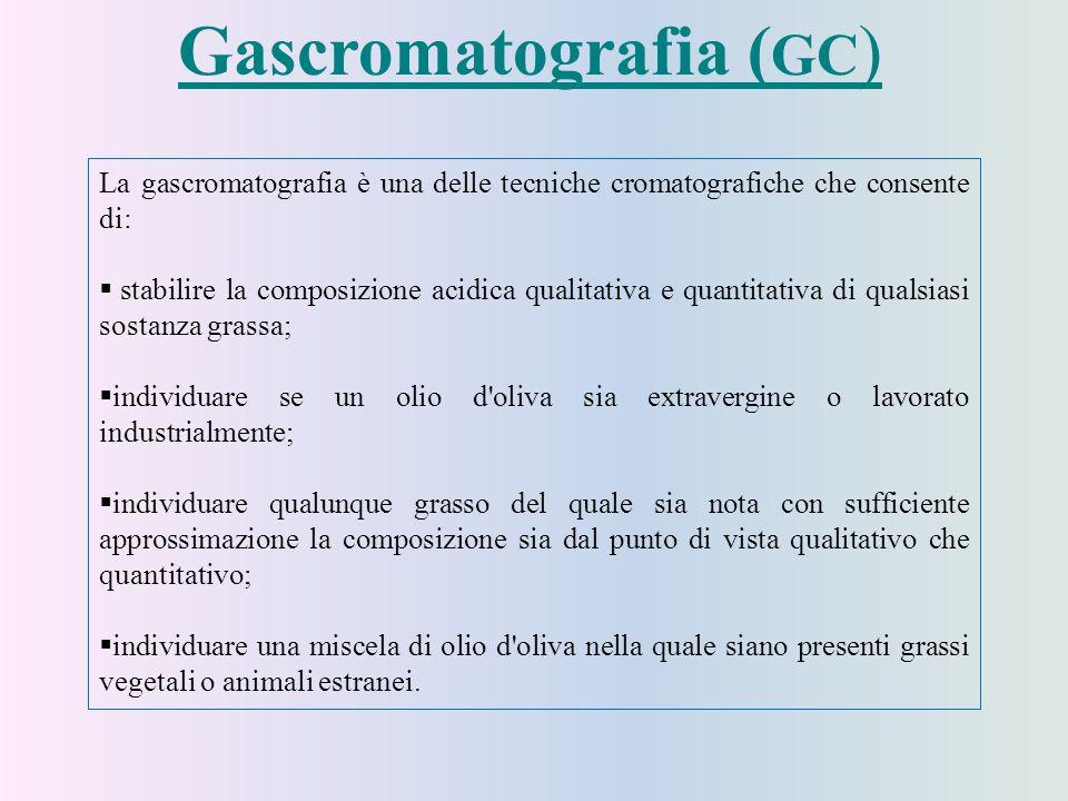 Gascromatografia ( GC ) La gascromatografia è una delle tecniche cromatografiche che consente di:  stabilire la composizione acidica qualitativa e qu