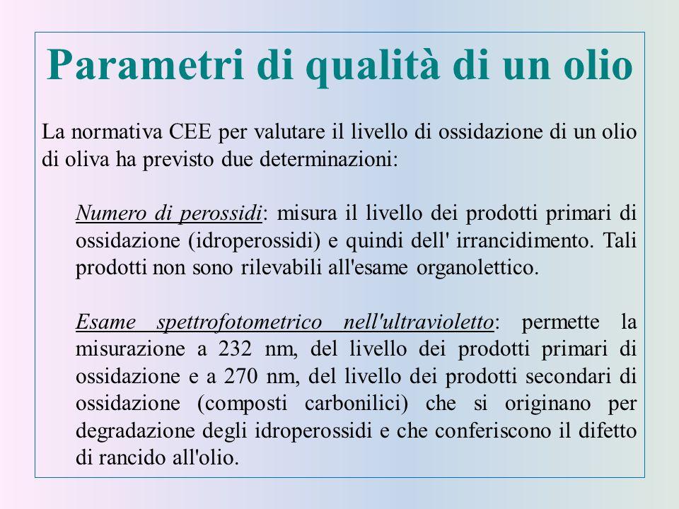 Parametri di qualità di un olio La normativa CEE per valutare il livello di ossidazione di un olio di oliva ha previsto due determinazioni: Numero di perossidi: misura il livello dei prodotti primari di ossidazione (idroperossidi) e quindi dell irrancidimento.