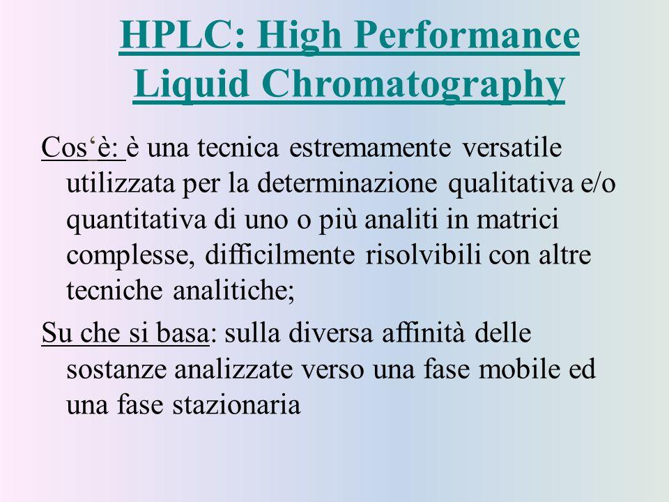 HPLC: High Performance Liquid Chromatography Cos'è: è una tecnica estremamente versatile utilizzata per la determinazione qualitativa e/o quantitativa di uno o più analiti in matrici complesse, difficilmente risolvibili con altre tecniche analitiche; Su che si basa: sulla diversa affinità delle sostanze analizzate verso una fase mobile ed una fase stazionaria
