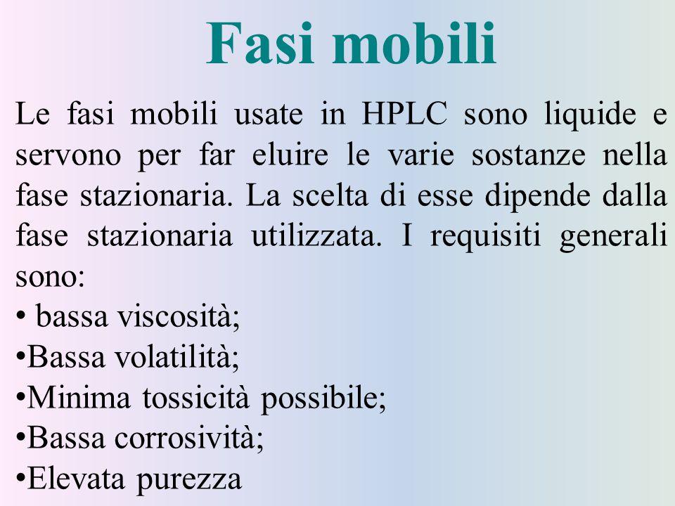 Fasi mobili Le fasi mobili usate in HPLC sono liquide e servono per far eluire le varie sostanze nella fase stazionaria. La scelta di esse dipende dal