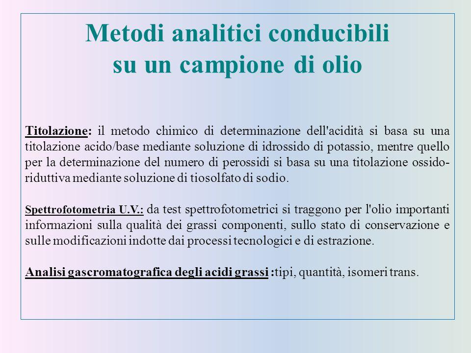 Metodi analitici conducibili su un campione di olio Titolazione: il metodo chimico di determinazione dell'acidità si basa su una titolazione acido/bas