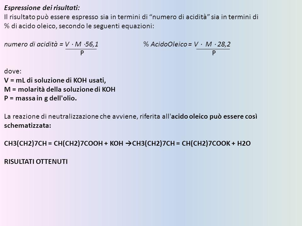 Espressione dei risultati: Il risultato può essere espresso sia in termini di numero di acidità sia in termini di % di acido oleico, secondo le seguenti equazioni: numero di acidità = V ⋅ M ⋅ 56,1 % AcidoOleico = V ⋅ M ⋅ 28,2 P P dove: V = mL di soluzione di KOH usati, M = molarità della soluzione di KOH P = massa in g dell olio.