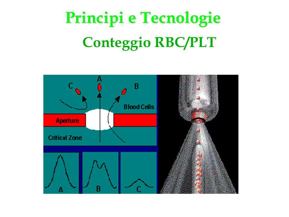 Rilevazione Resistiva con Focalizzazione Idrodinamica Conteggio RBC/PLT Principi e Tecnologie