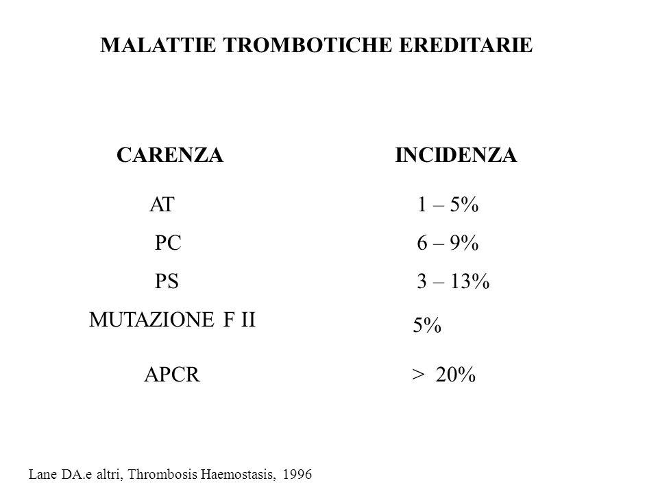MALATTIE TROMBOTICHE EREDITARIE CARENZAINCIDENZA AT PC PS MUTAZIONE F II APCR 1 – 5% 6 – 9% 3 – 13% 5% > 20% Lane DA.e altri, Thrombosis Haemostasis,